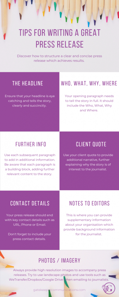Tips for writing a great press release infographic. It breaks down the different components involved in press releases